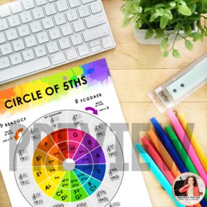 Circle of Fifths Reference Sheets