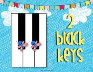 Piano Keys Giant Flash Cards for Young Students in Piano Lessons