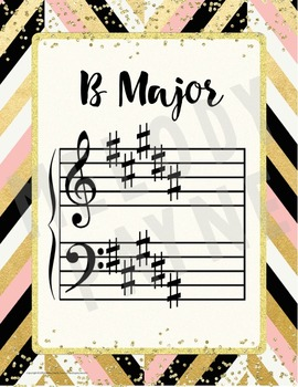 Key Signature Posters for Music Class & Piano Lessons {Chic & Glam}