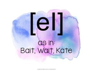 International Phonetic Alphabet Posters: Watercolor {Music Class Decor}